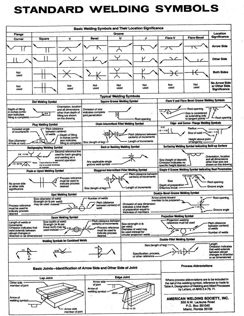 Welding symbol test choice image symbol and sign ideas welding symbol test choice image symbol and sign ideas im 558 558 pg10 buycottarizona buycottarizona buycottarizona