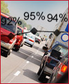 Motor vehicle statistics and research